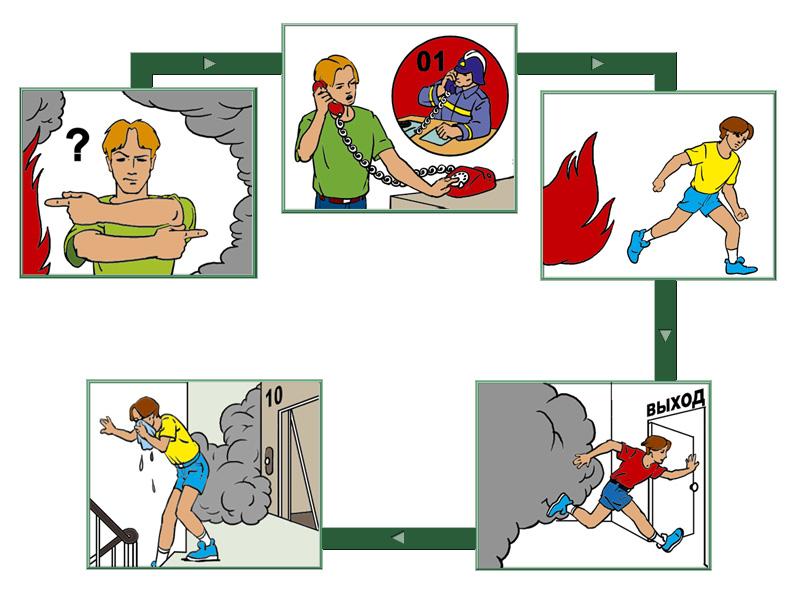 D:\Документы мамы\Жесткий диск\Школьный компьютер\Директор\ДИРЕКТОРУ В ПОМОЩЬ\КУРСЫ НИРО 2011-2\Противопожар\Вторичные поражающие факторы пожара копия.jpg