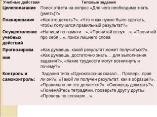Учебные действияТиповые задания ЦелеполаганиеПоиск ответа на вопрос «Для че