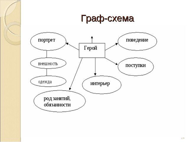 Граф-схема *