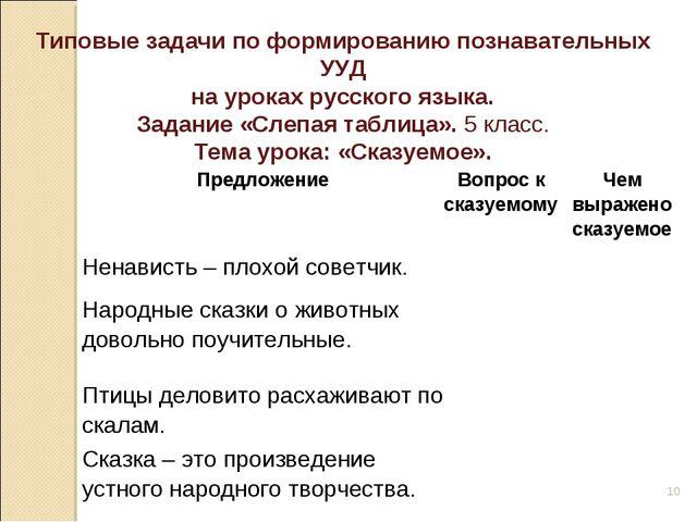 * Типовые задачи по формированию познавательных УУД на уроках русского языка....