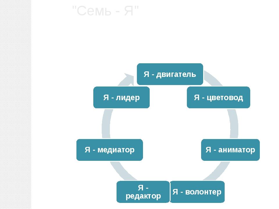 """""""Семь - Я"""""""