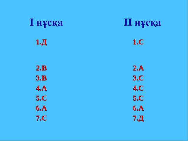 І нұсқа 1.Д 2.В 3.В 4.А 5.С 6.А 7.С ІІ нұсқа 1.С 2.А 3.С 4.С 5.С 6.А 7.Д
