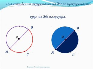 Диаметр делит окружность на две полуокружности, О С А В О С А В круг на два п
