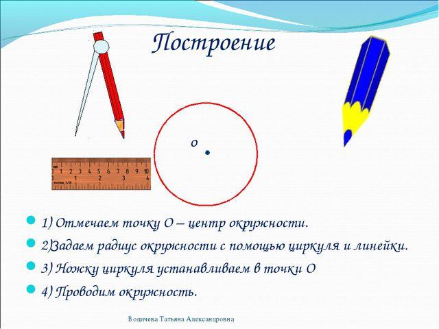 Построение О 1) Отмечаем точку О – центр окружности. 2)Задаем радиус окружнос...