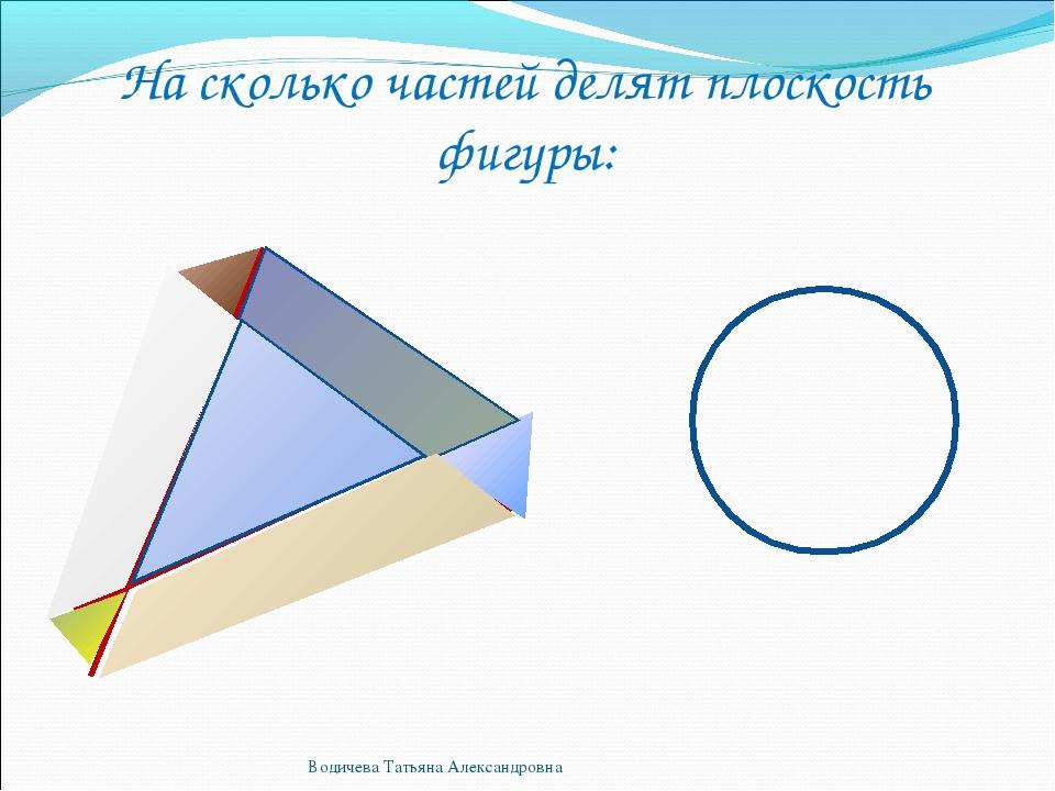 На сколько частей делят плоскость фигуры: Водичева Татьяна Александровна Води...