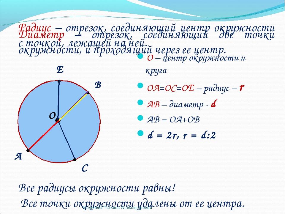 Все точки окружности удалены от ее центра. О – центр окружности и круга ОА=ОС...