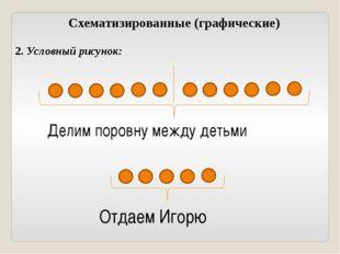 Схематизированные (графические) 2. Условный рисунок: Отдаем Игорю Делим поров
