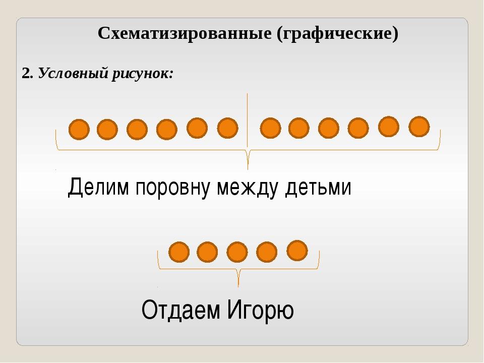 Схематизированные (графические) 2. Условный рисунок: Отдаем Игорю Делим поров...