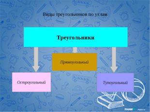 Виды треугольников по углам Треугольники Прямоугольный Остроугольный Тупоугол