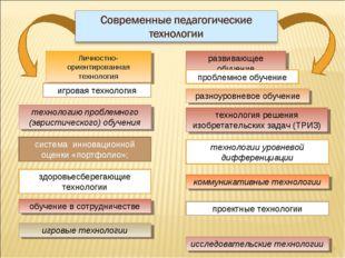 * развивающее обучение проблемное обучение разноуровневое обучение технологии