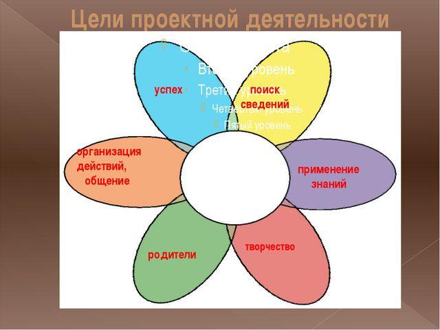 Цели проектной деятельности проекты успех организация действий, общение роди...