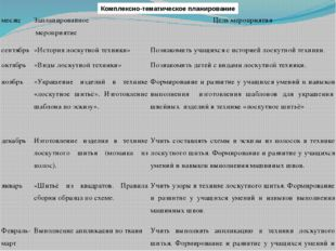 Комплексно-тематическое планирование месяц Запланированное мероприятие Цель м