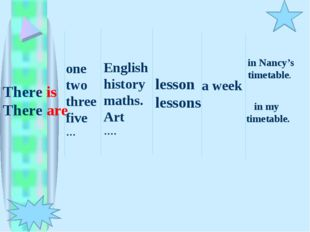 There is There are one two three five … English history maths. Art …. lesson