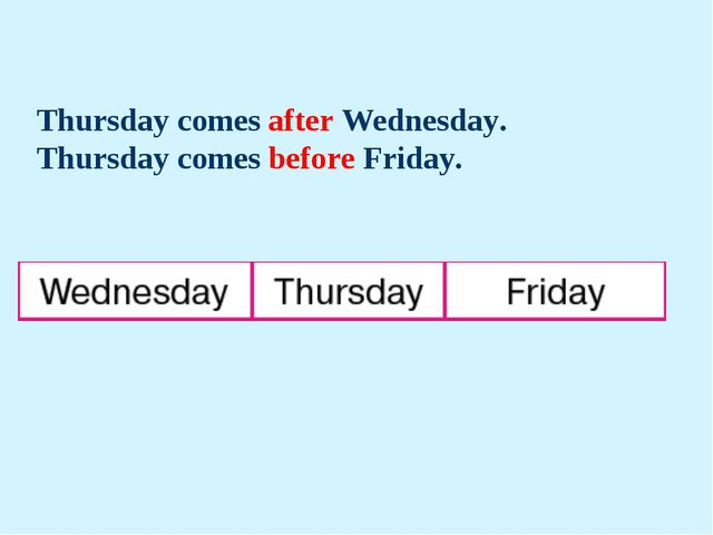 Thursday comes after Wednesday. Thursday comes before Friday.