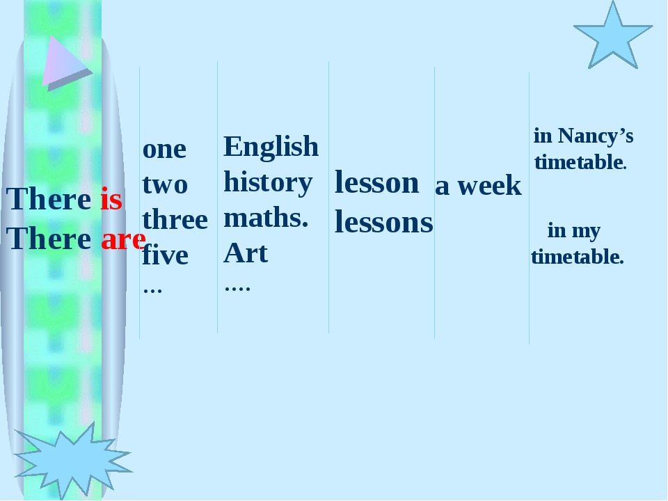 There is There are one two three five … English history maths. Art …. lesson...