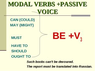MODAL VERBS +PASSIVE VOICE CAN (COULD) MAY (MIGHT) MUST BE +V3 HAVE TO SHOULD