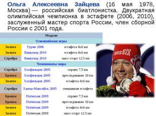 Ольга Алексеевна Зайцева (16 мая 1978, Москва)— российская биатлонистка. Дв