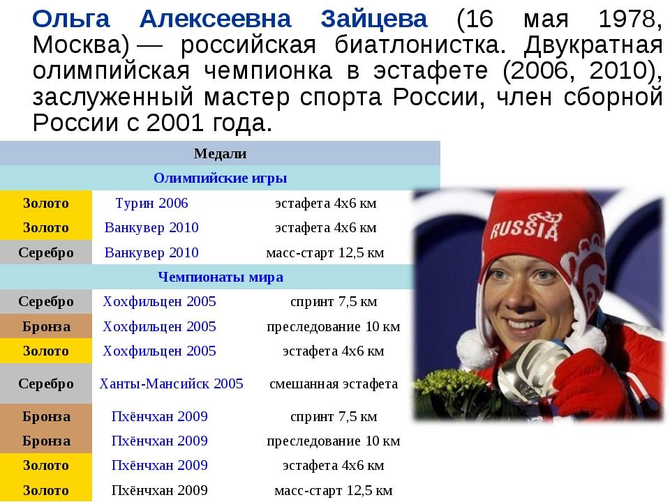 Ольга Алексеевна Зайцева (16 мая 1978, Москва)— российская биатлонистка. Дв...
