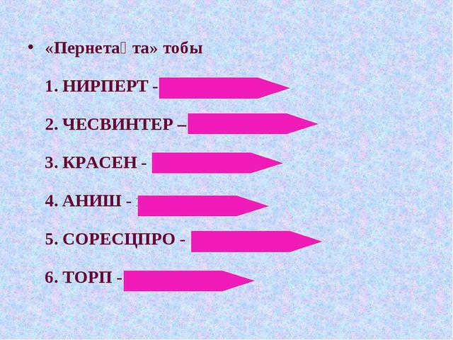 «Пернетақта» тобы 1. НИРПЕРТ - принтер 2. ЧЕСВИНТЕР – винчестер 3. КРАСЕН -...