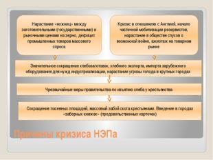 Причины кризиса НЭПа Нарастание «ножниц» между заготовительными (государствен