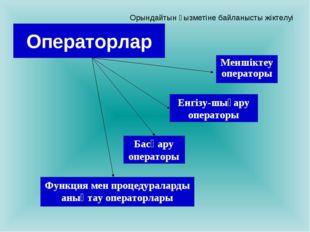 Операторлар Меншіктеу операторы Енгізу-шығару операторы Басқару операторы Фун