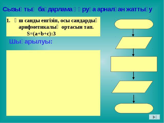 Шығарылуы: Үш санды енгiзiп, осы сандардың арифметикалық ортасын тап. S=(a+b+...