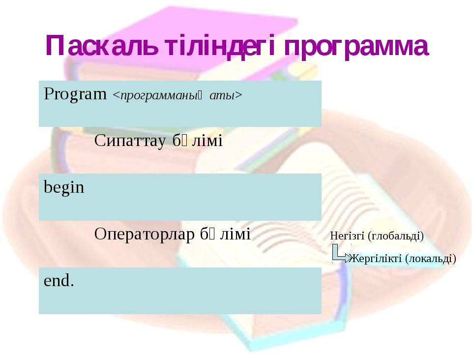 Паскаль тіліндегі программа Негізгі (глобальді) Жергілікті (локальді) Program...