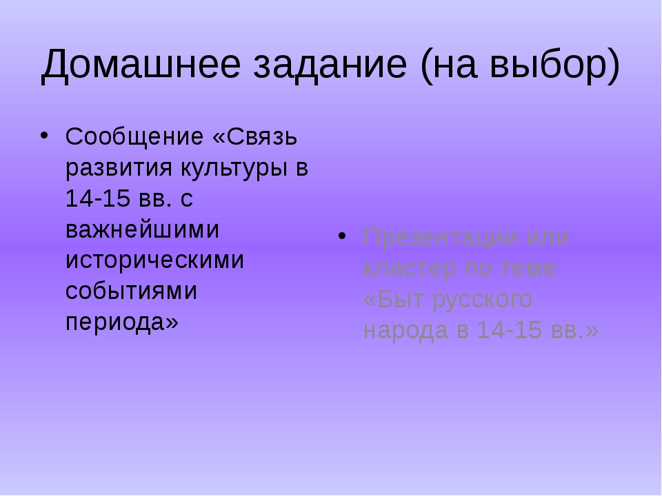 Домашнее задание (на выбор) Сообщение «Связь развития культуры в 14-15 вв. с...