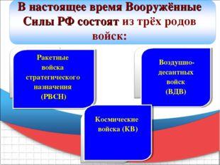 Ракетные войска стратегического назначения (РВСН) Воздушно- десантных войск (