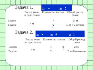 Задача 1. Задача 2. 1) - 2) : 1) - 2) + 3) : Расход ткани на одно платьеКол