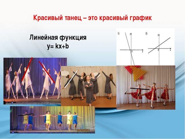 Красивый танец – это красивый график Линейная функция у= kx+b