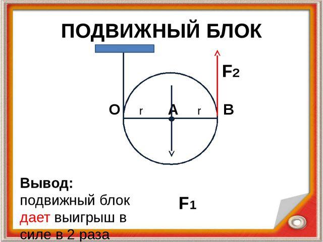 ПОДВИЖНЫЙ БЛОК O r A r В F1 F2 Вывод: подвижный блок дает выигрыш в силе в 2...