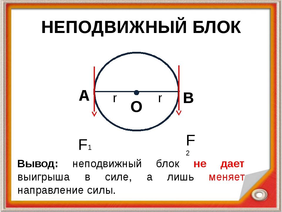 НЕПОДВИЖНЫЙ БЛОК r r O F1 F2 A B Вывод: неподвижный блок не дает выигрыша в...