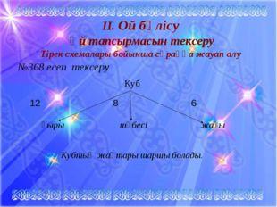 12 ІІ. Ой бөлісу Үй тапсырмасын тексеру Тірек схемалары бойынша сұраққа жауа