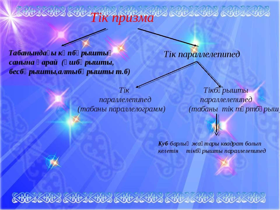 Тік параллелепипед Тік призма Табанындағы көпбұрыштың санына қарай (үшбұрышты...
