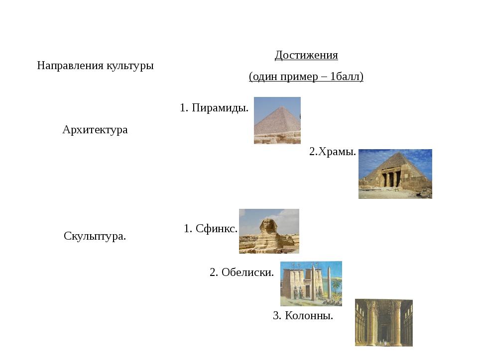 Направления культуры Достижения (один пример – 1балл) Архитектура 1. Пирамиды...