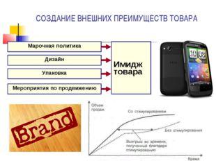 СОЗДАНИЕ ВНЕШНИХ ПРЕИМУЩЕСТВ ТОВАРА Марочная политика Дизайн Упаковка Меропри