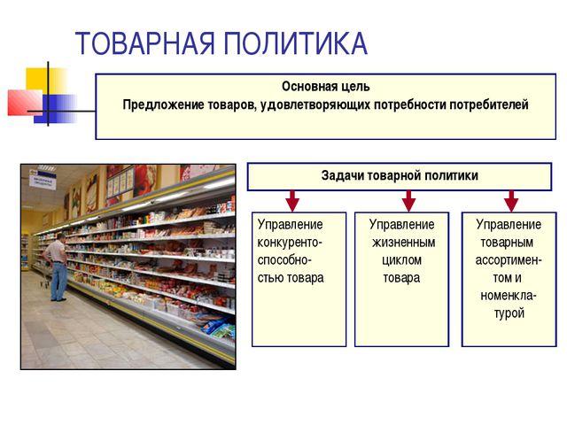 ТОВАРНАЯ ПОЛИТИКА Основная цель Предложение товаров, удовлетворяющих потребно...