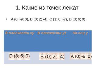 1. Какие из точек лежат A (0; -9; 0), B (0; 2; -4), C (1; 0; -7), D (3; 6; 0)