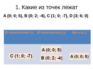 1. Какие из точек лежат A (0; 0; 5), B (0; 2; -4), C (1; 0; -7), D (3; 6; 0)