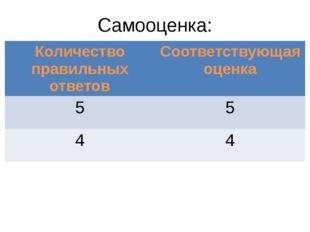 Самооценка: Количествоправильных ответов Соответствующая оценка 5 5 4 4