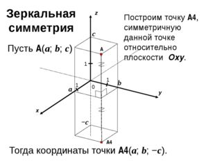 x y z 0 1 1 A 1 a b c Пусть A(a; b; c) −c A4 Построим точку A4, симметричную