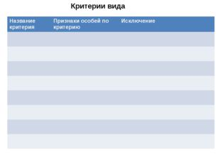 Критерии вида Название критерияПризнаки особей по критериюИсключение