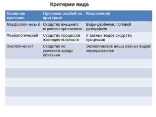 Критерии вида Название критерияПризнаки особей по критериюИсключение Морфол