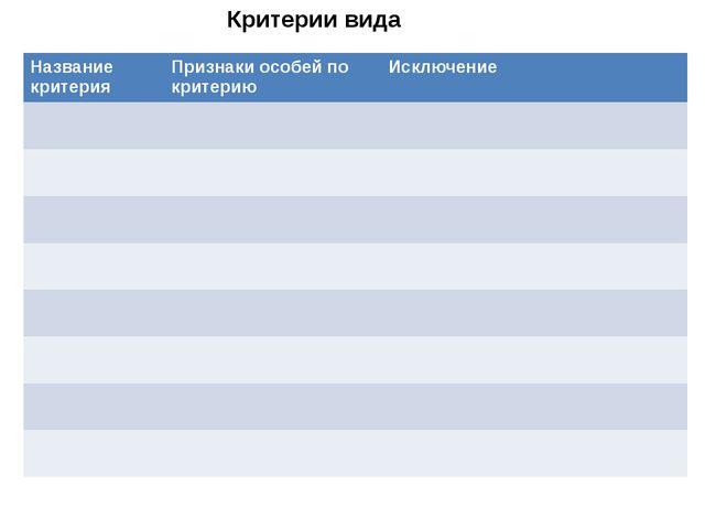 Критерии вида Название критерияПризнаки особей по критериюИсключение...