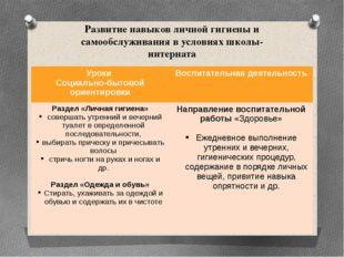 Развитие навыков личной гигиены и самообслуживания в условиях школы-интерната