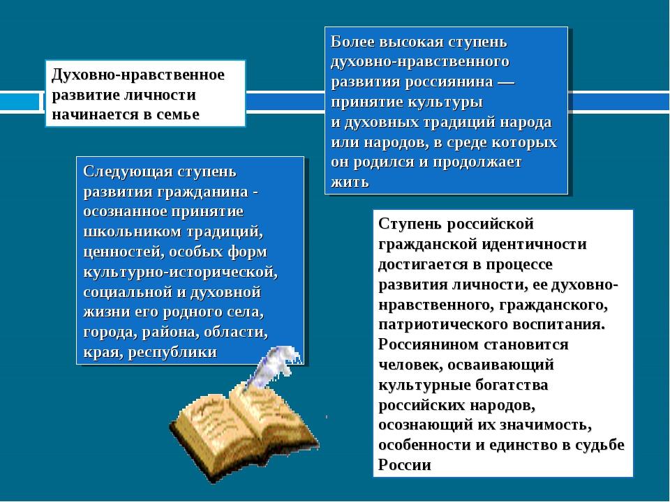 Духовно-нравственное развитие личности начинается всемье Следующая ступень р...