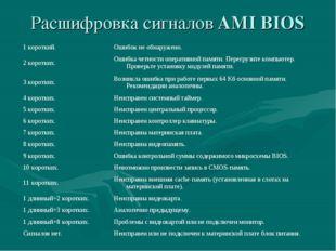 Расшифровка сигналов AMI BIOS