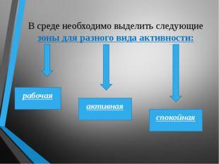 В среде необходимо выделить следующие зоны для разного вида активности: