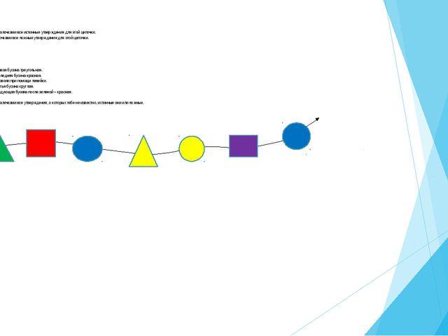 Задание 1. Пометить красными галочками все истинные утверждения для этой цепо...